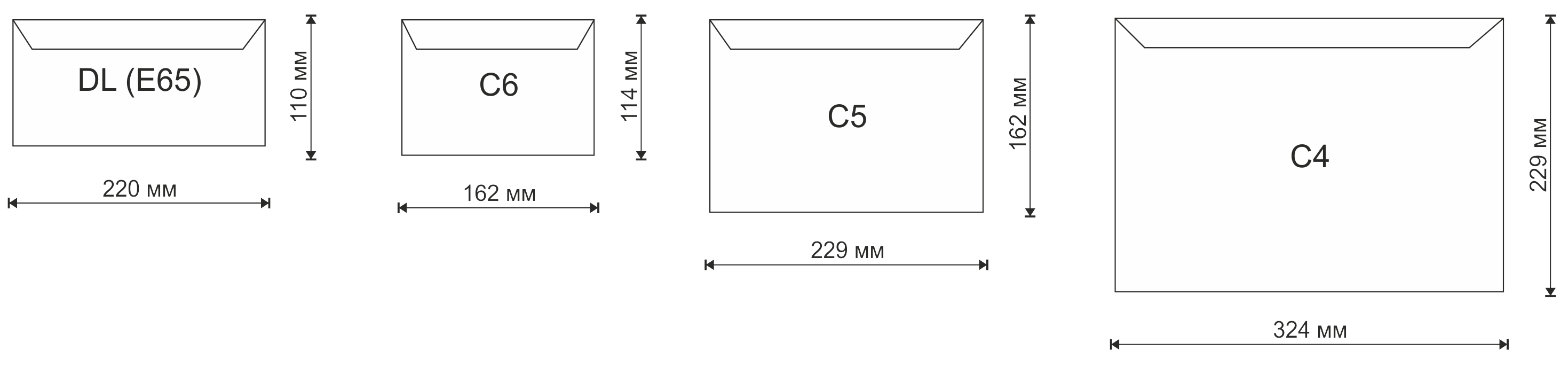 Размеры конвертов